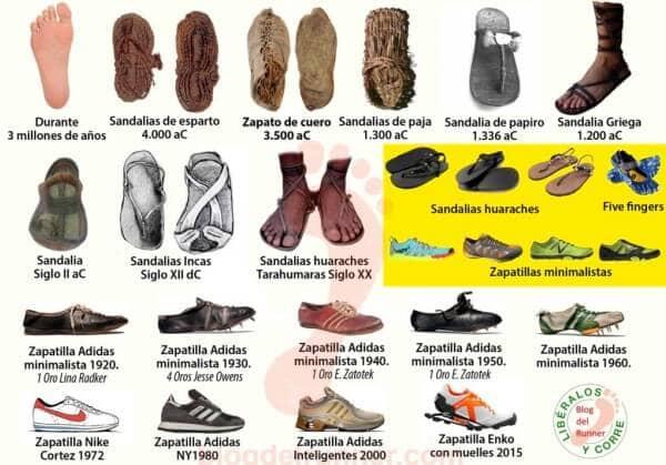 Evolución- de- los- zapatos
